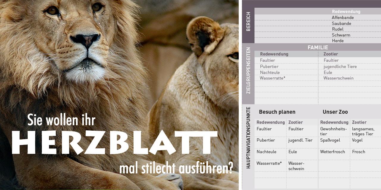 Ziel war es, die MitarbeiterInnen des Zoo zu befähigen, das Prinzip unserer erarbeiteten Textmechanik weiter unendlich zu skalieren.